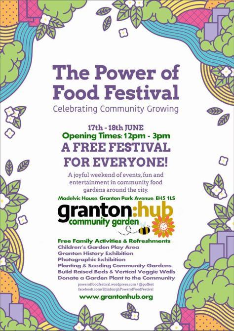 grantonhub Power of Food